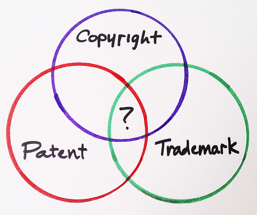 Intellectual Property: Copyright, patent, or trademark?